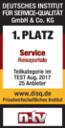 Deutsches Institut für Service-Qualität GmbH und Co. KG